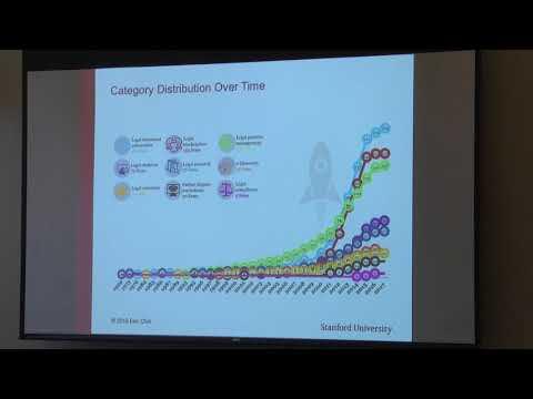 FutureLaw 2018 | The Legal Tech Startup Landscape