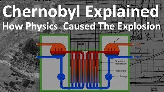 Download Why Chernobyl Exploded - The Real Physics Behind The Reactor Mp3 and Videos