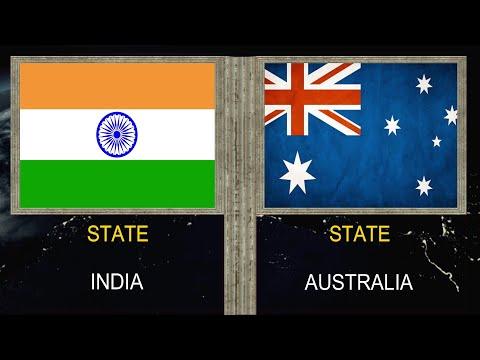 India Vs Australia Army Military Power Comparison 2020