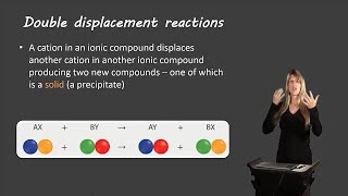Predicting products of double displacement reactions