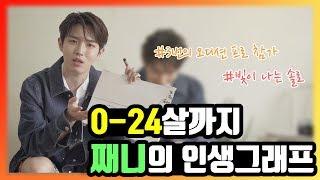 아이돌 인생그래프 l 김재환의 첫 무대 경험은? 초3?????
