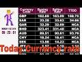 Open Market Currency Rates || Western Union Rates Today || OPEN MARKET CURRENCY RATES IN PAKISTAN