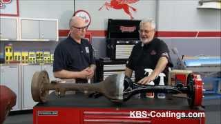 KBS Coatings Featured on Motorhead Garage - June 2015