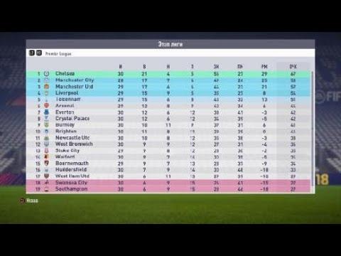 FIFA 18_карьера за Челси на легенде
