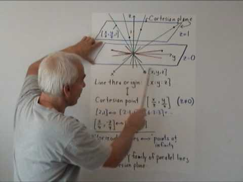 Projective geometry and homogeneous coordinates | WildTrig: Intro to Rational Trigonometry
