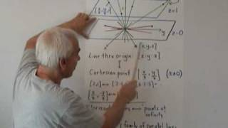 Projective Geometry And Homogeneous Coordinates WildTrig Intro To Rational Trigonometry