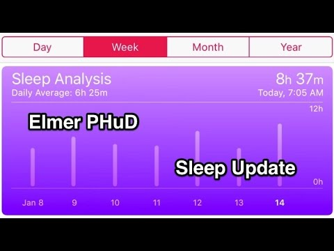 vlog 2: Update on effort to get more sleep & cope with delayed sleep phase