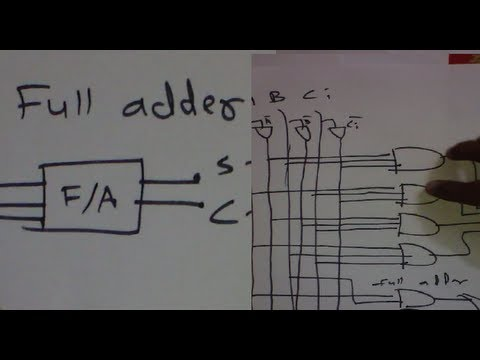 Full Adder (completely explained: design truth table,logical ...