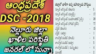 Ap dsc notification 2018 ap dsc nellore district vacancies 2018 ap dsc vacancies latest news 2018