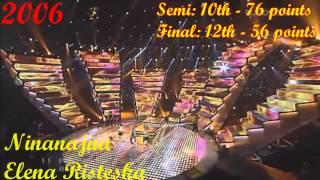 Eurovision 1998-2014 Macedonia