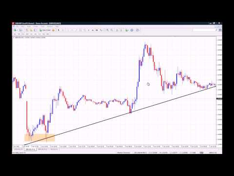 Binary Options Strategies & Trading Systems Revealed