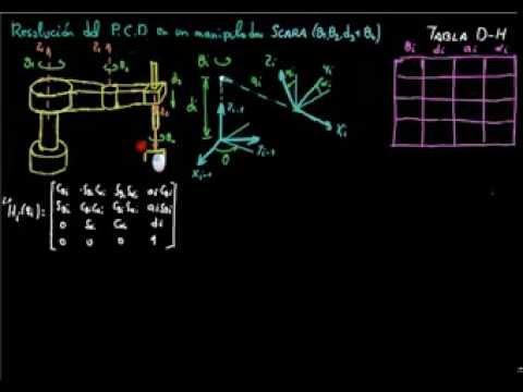 Del PCD Utilizando La Formulaci N D H En Un Robot Scara