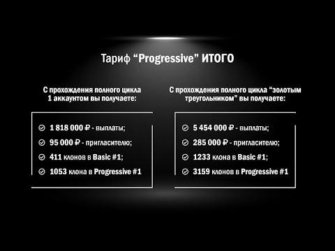 Тариф #Progressive//  Маркетинг//  Заработок 5 000 000 рублей  Компания #Nerabota