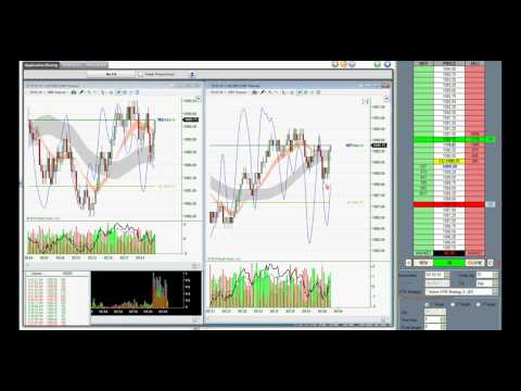 How to trade the emini futures live trading es chart also rh youtube