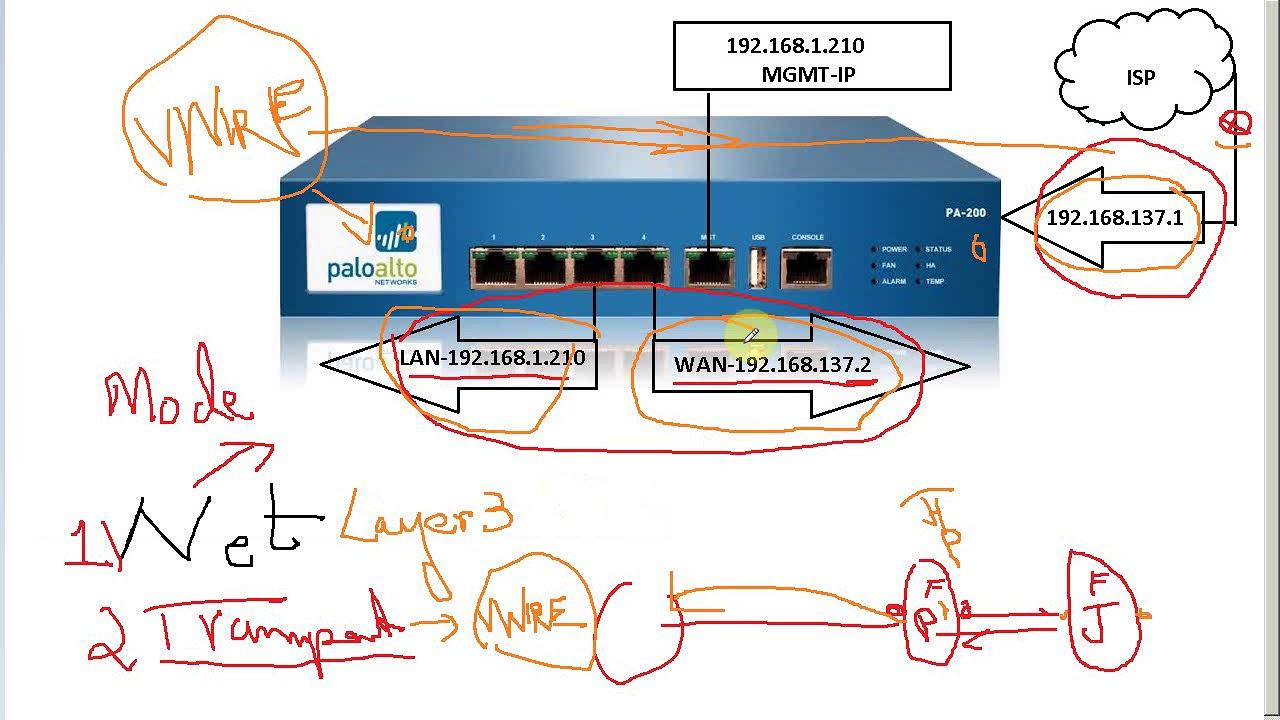 Palo Alto Networks Virtual Wire Deployment Wire Center