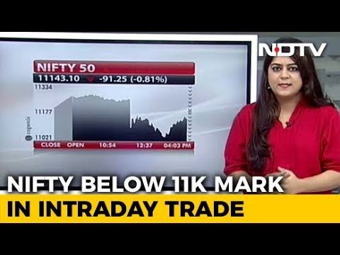 sensex-gains-some-ground-after-plunging-1,100-points