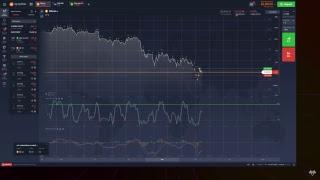 Online trade btc bitcoin ltc eth +online best Music