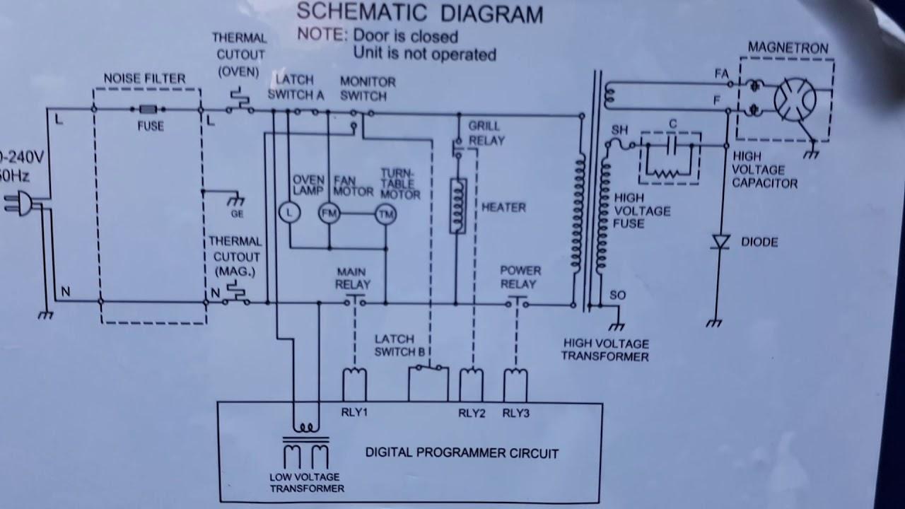 Lg Microwave Oven Circuit Diagram Wiring Trailer Lights 7 Pin Fh Schwabenschamanen De Micro Youtube Rh Com Whirlpool Capacitor