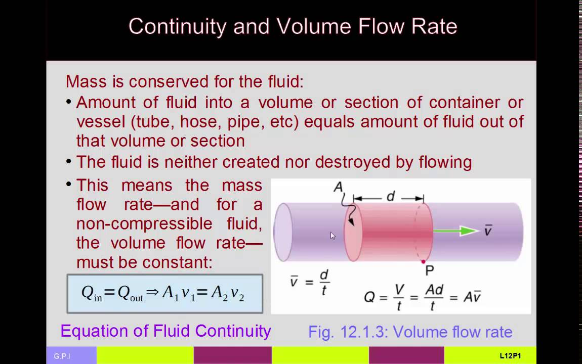 Introductory physics l12p1 fluid continuity and bernoullis introductory physics l12p1 fluid continuity and bernoullis equation ccuart Image collections