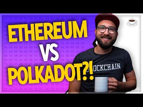 BTC Price Analysis, Polkadot vs Ethereum, & more // Crypto Over Coffee ep. 49