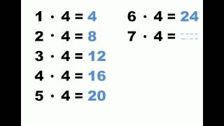таблица умножения 4 www.kids-eshop.com как выучить таблицу умножения.