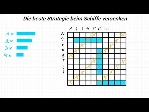 strategie schiffe versenken