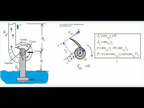 Centrifugal Pump Workdone By Impeller And  Efficiencies