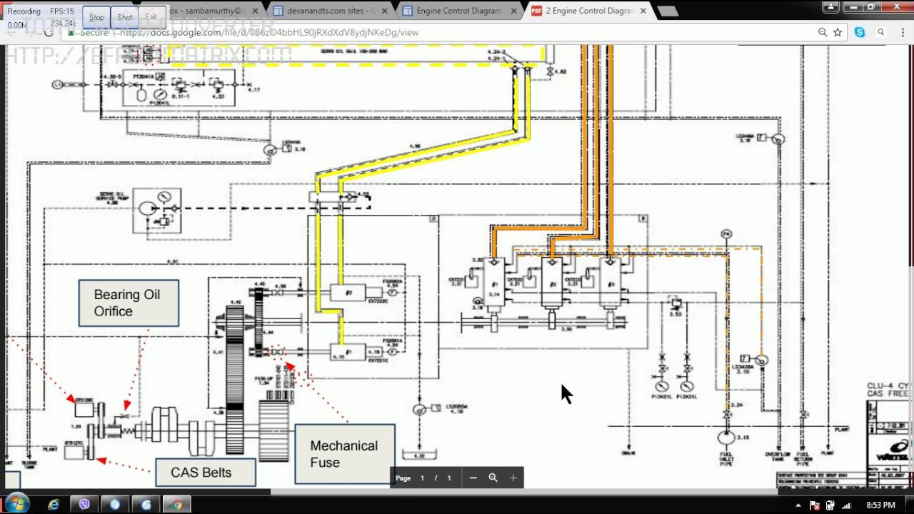 Rt Flex Engine 50d - Engine Control Diagram