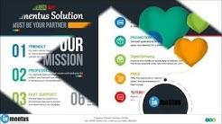 Inmentus Solution- Digital Marketing Agency