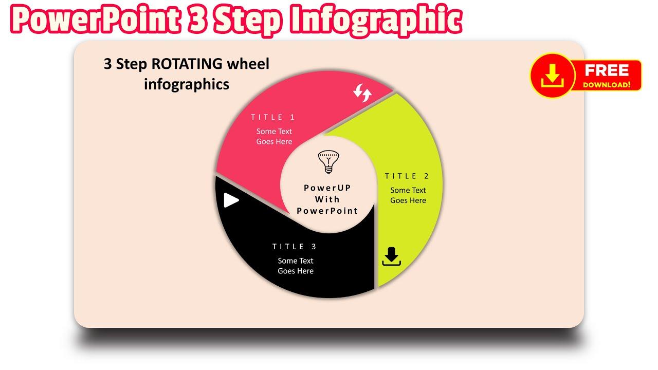 4 create 3 steps rotating wheel infographics powerpoint presentation