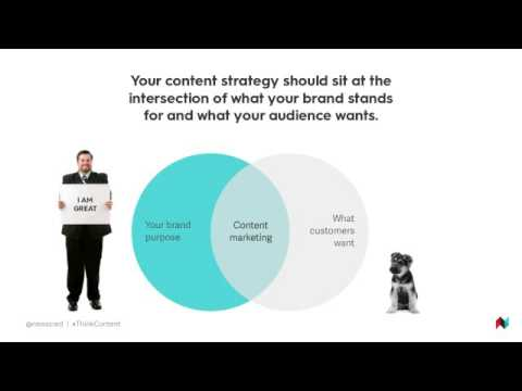 Webinar: How NewsCred Does Content Marketing
