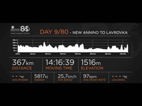 Artemis World Cycle Day 9: New Annino to Lavrovka #80days