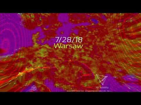 Ingress Anomaly Forecast