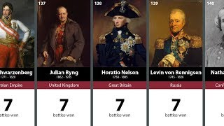 500 Greatest Generals in History: 200-101