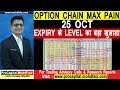 OPTION CHAIN MAX PAIN  25 OCT EXPIRY के LEVEL का बड़ा खुलासा | OPTION CHAIN ANALYSIS