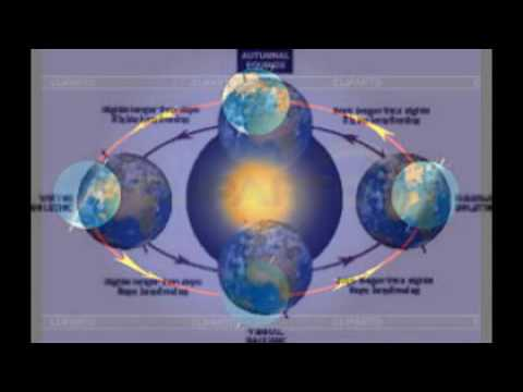 Autumnal Equinox Diagram Youtube
