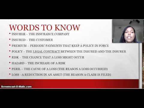 Part 1 - Introduction To Insurance (Test