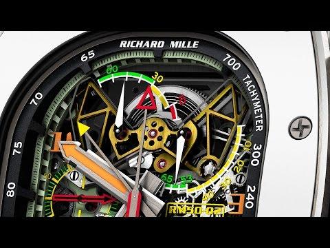 Richard Mille Partners: Airbus and McLaren-Honda