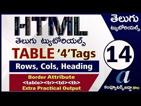 HTML Telugu Tutorials Part-14    TABLE    Tags & Attributes    Extra Practical Output