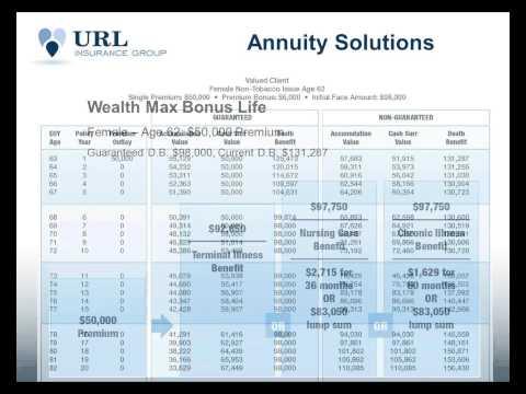 Why Single Premium Life?