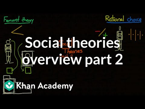 Social theories overview (part 2) | Society and Culture | MCAT | Khan Academy