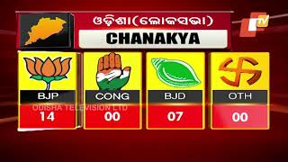 Today's Chanakya exit poll predictions show BJP winning 14 seats in Odisha