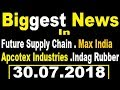 Breaking News in Future Supply Chain . Max India Apcotex Industries .Indag Rubber   intraday call