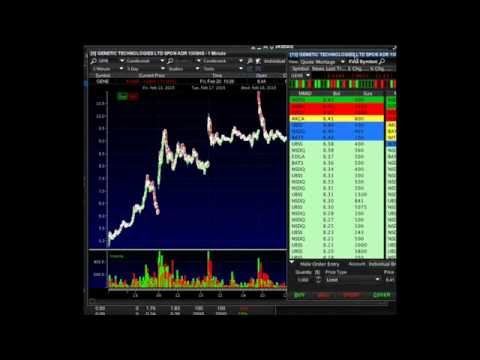Capturing My Latest Trade Live On Video, Made A Few Thousand