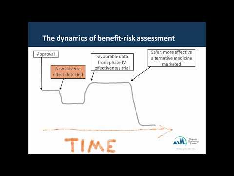 Benefit risk assessment in pharmacovigilance