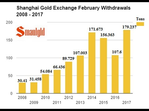 SHANGHAI GOLD EXCHANGE FEBRUARY WITHDRAWALS HIGHEST ON RECORD
