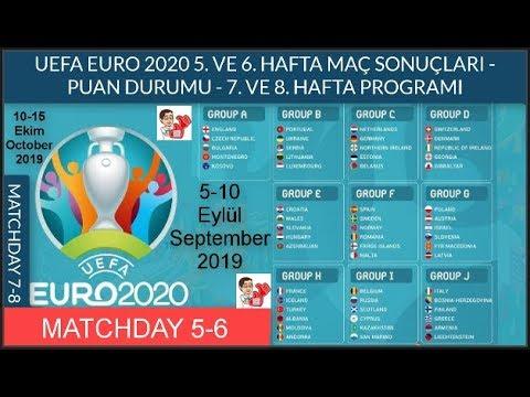 UEFA EURO 2020 5. ve 6. Hafta Maç Sonuçları-Puan Durumu-7. ve 8. Hafta Programı, Euro20 Matchday 5-6