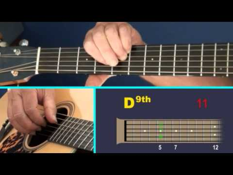 Stormy Monday Guitar Lesson - The Chord Progression