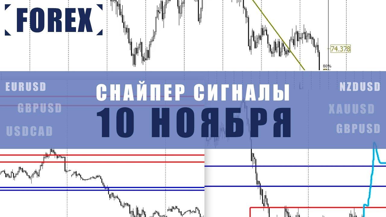 СИГНАЛЫ СНАЙПЕР НА 10 НОЯБРЯ  | Трейдер Максим Михайлов