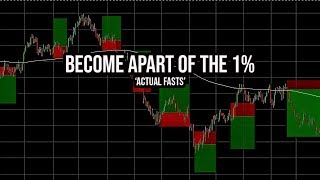 9 Reasons Why 99% of Forex Traders Fail